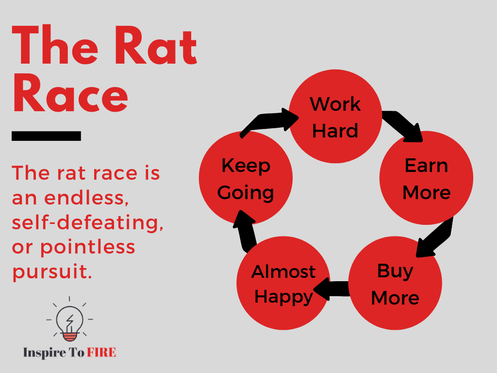 The Rat Race Cycle